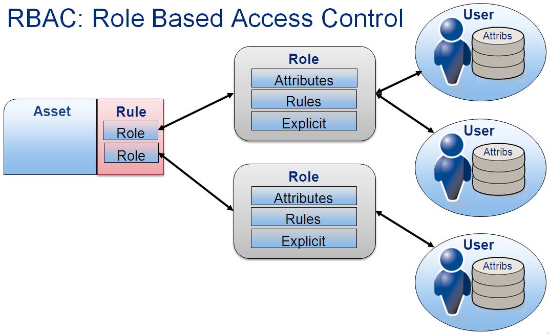 A B A C Logic Diagram Custom Wiring Diagram